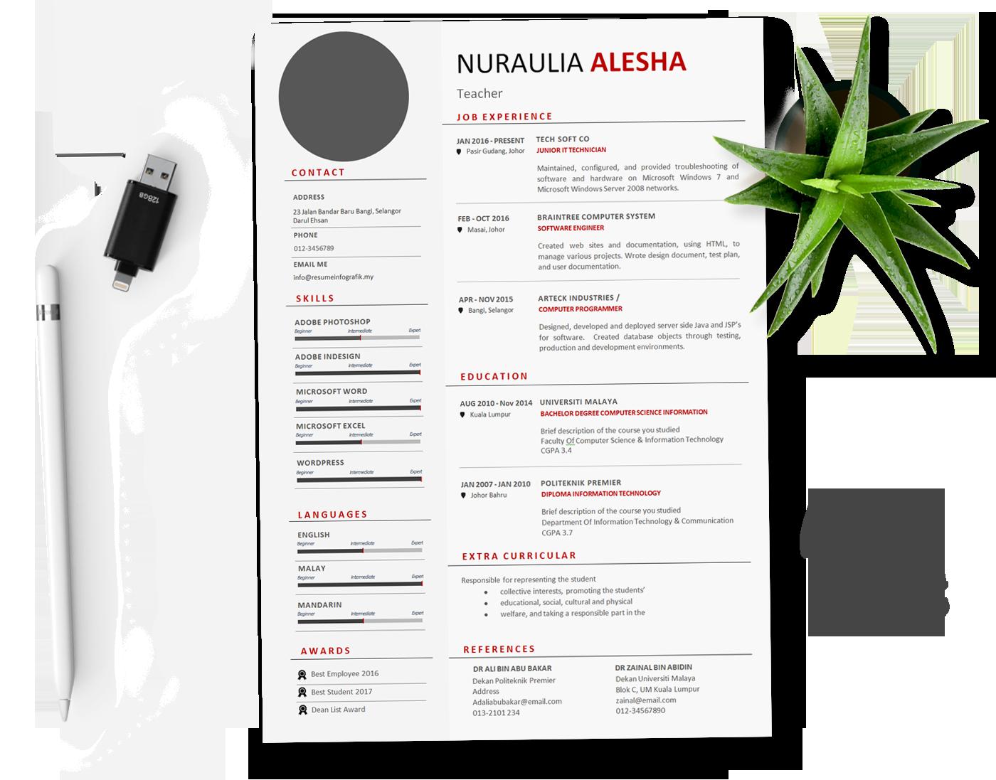template resume  u2013 kepakaran kami membantu anda menyediakan